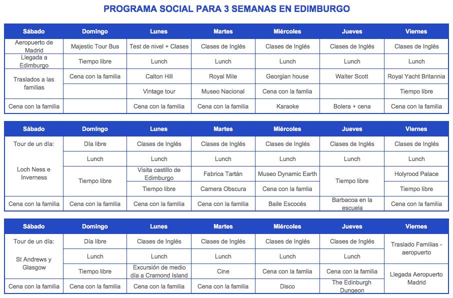 Programa de actividades en Edimburgo para 2 semanas
